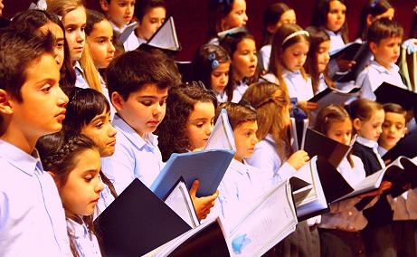 coro Profilar